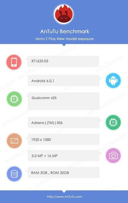 Moto Z Play screen