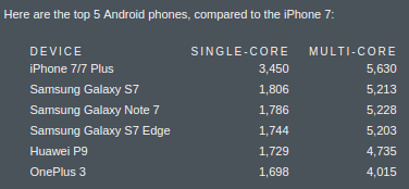 confornto-iphone-7-benchmark
